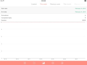 Pomodoro Time Pro For iPhone, iPod touch and iPad